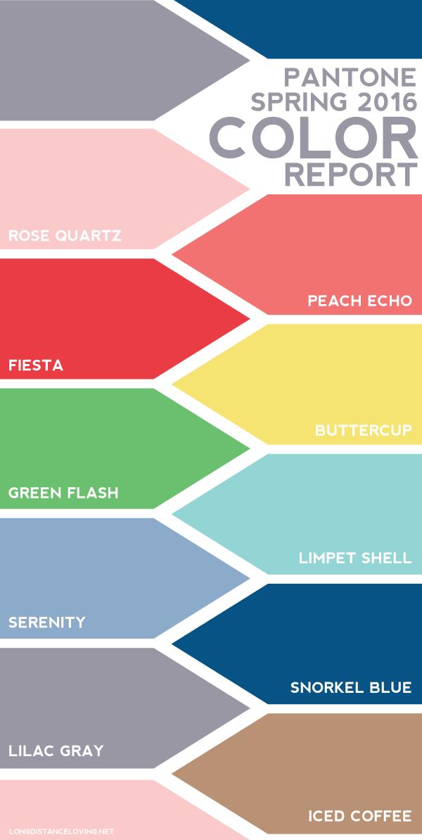 Pantone Spring 2016 Color Report